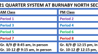 Thursday, October 21, 2021 **Just a friendly reminder the first 5-minutes of Period 1 are set aside to read the headlines of the bulletin** We build a stronger community when […]