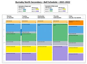 2021-2022 Bell Schedule & Block Rotation